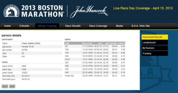 Boston marathon results